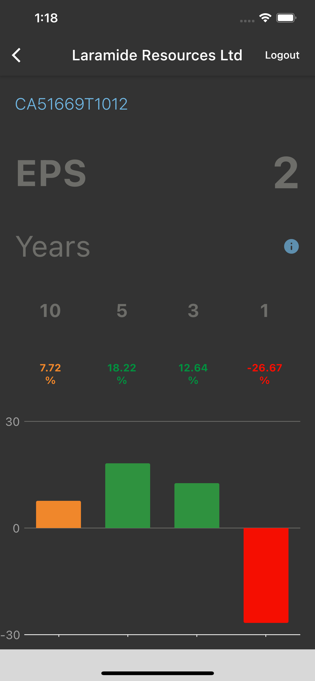 PURE Rating App